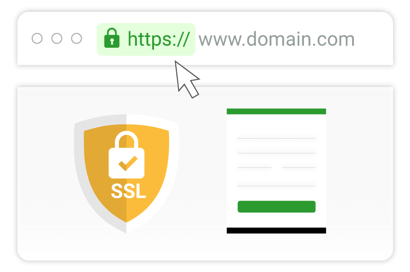 Why are SSL certificates so important?